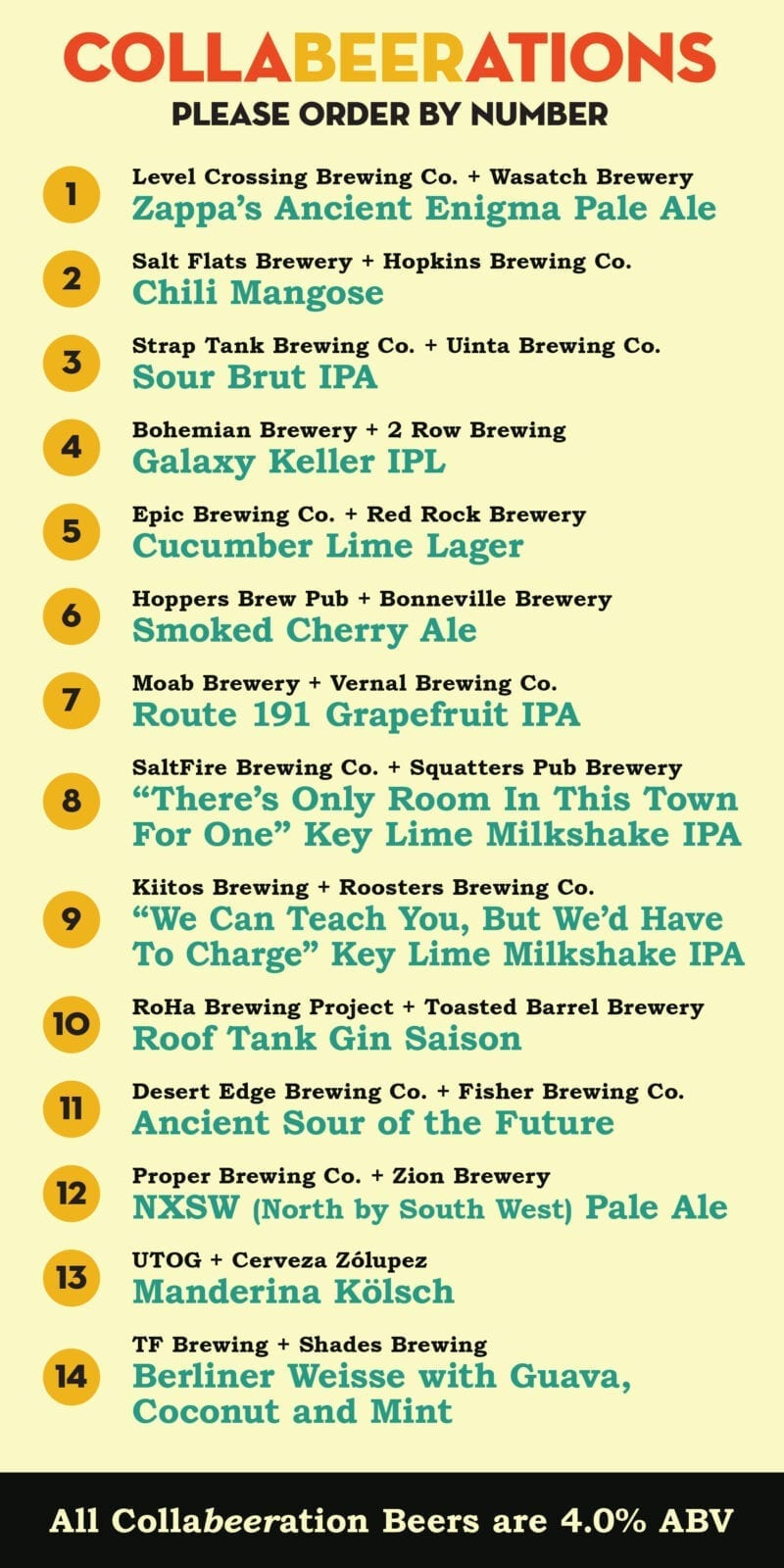 Utah Brewers Guild Fest - Collaboration Beer List